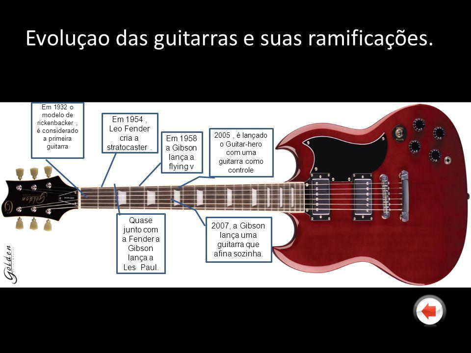 Evoluçao das guitarras e suas ramificações. Em 1932 o modelo de rickenbacker, é considerado a primeira guitarra Quase junto com a Fender a Gibson lanç