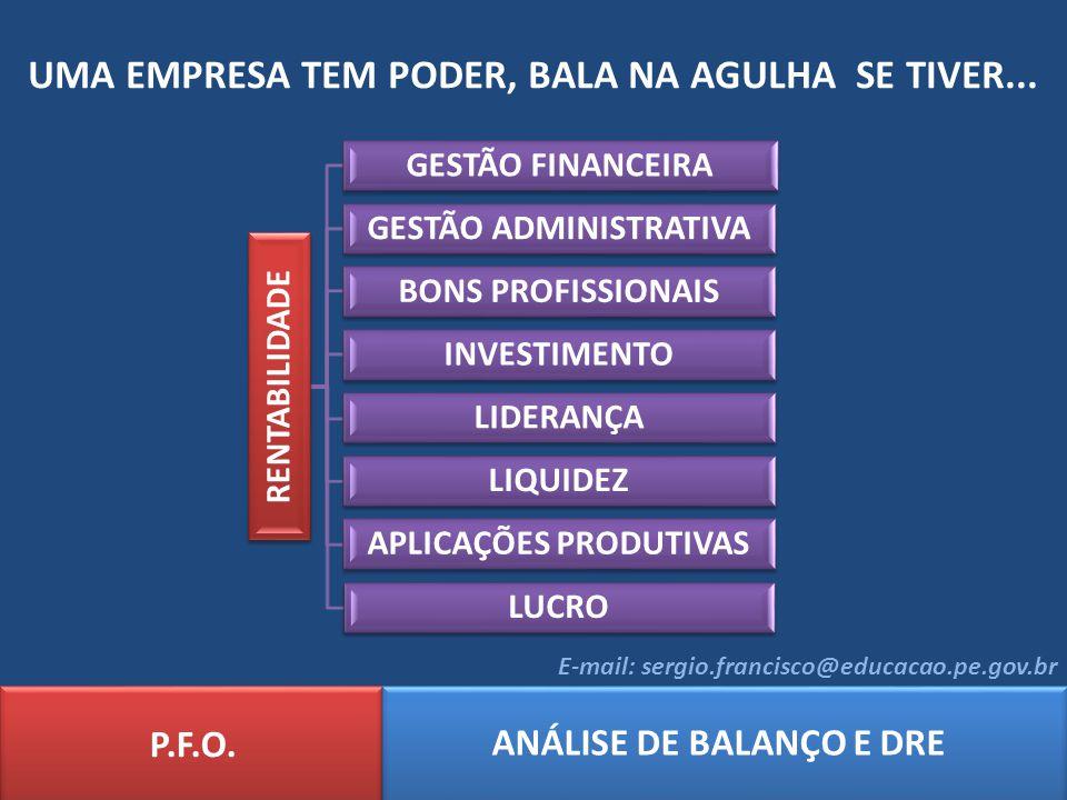 UMA EMPRESA TEM PODER, BALA NA AGULHA SE TIVER... P.F.O. ANÁLISE DE BALANÇO E DRE RENTABILIDADE GESTÃO FINANCEIRA GESTÃO ADMINISTRATIVA BONS PROFISSIO
