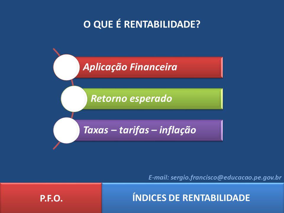 O QUE É RENTABILIDADE? Aplicação Financeira Retorno esperado Taxas – tarifas – inflação P.F.O. ÍNDICES DE RENTABILIDADE E-mail: sergio.francisco@educa
