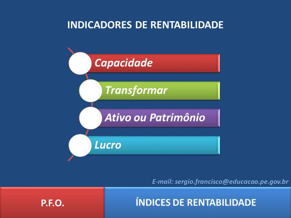 INDICADORES DE RENTABILIDADE P.F.O. ÍNDICES DE RENTABILIDADE E-mail: sergio.francisco@educacao.pe.gov.br Capacidade Transformar Ativo ou Patrimônio Lu