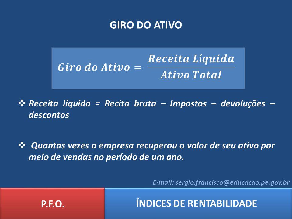 MARGEM LÍQUIDA P.F.O. ÍNDICES DE RENTABILIDADE E-mail: sergio.francisco@educacao.pe.gov.br
