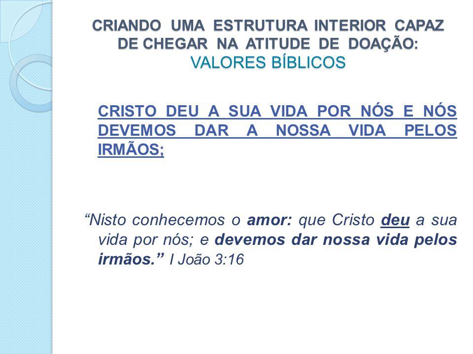 CRIANDO UMA ESTRUTURA INTERIOR CAPAZ DE CHEGAR NA ATITUDE DE DOAÇÃO: VALORES BÍBLICOS CRISTO DEU A SUA VIDA POR NÓS E NÓS DEVEMOS DAR A NOSSA VIDA PELOS IRMÃOS; Nisto conhecemos o amor: que Cristo deu a sua vida por nós; e devemos dar nossa vida pelos irmãos.