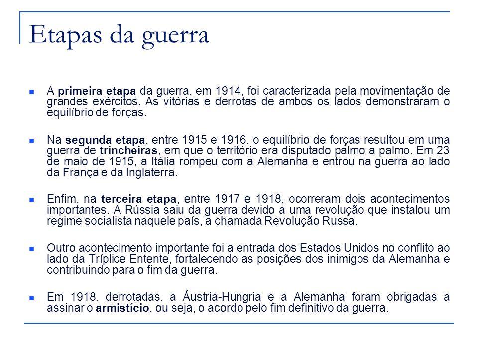 Etapas da guerra A primeira etapa da guerra, em 1914, foi caracterizada pela movimentação de grandes exércitos. As vitórias e derrotas de ambos os lad