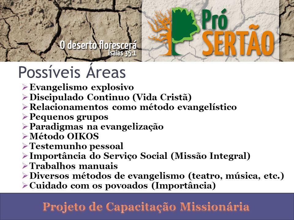 Possíveis Áreas Evangelismo explosivo Discipulado Continuo (Vida Cristã) Relacionamentos como método evangelístico Pequenos grupos Paradigmas na evang