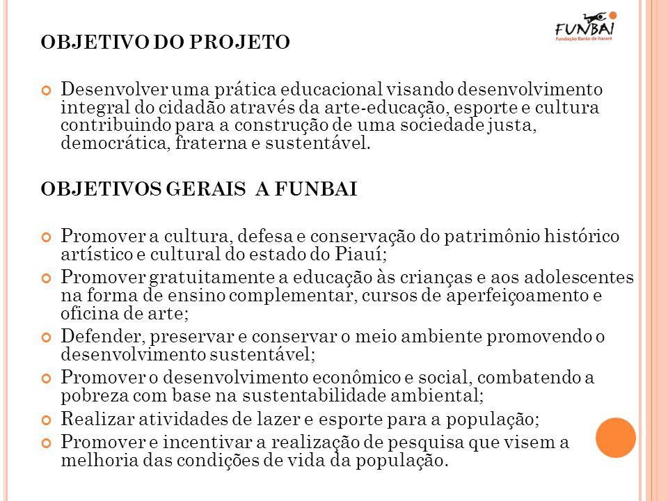 REFERÊNCIA AUSUBEL, David Paul.Teorias. Disponível em:.