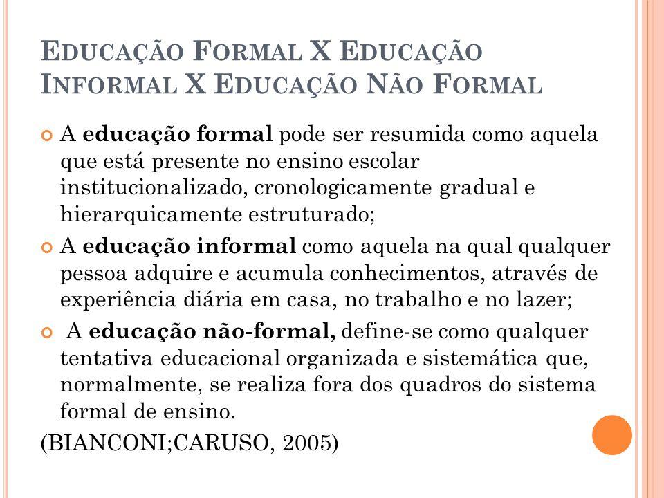 E DUCAÇÃO F ORMAL X E DUCAÇÃO I NFORMAL X E DUCAÇÃO N ÃO F ORMAL A educação formal pode ser resumida como aquela que está presente no ensino escolar i