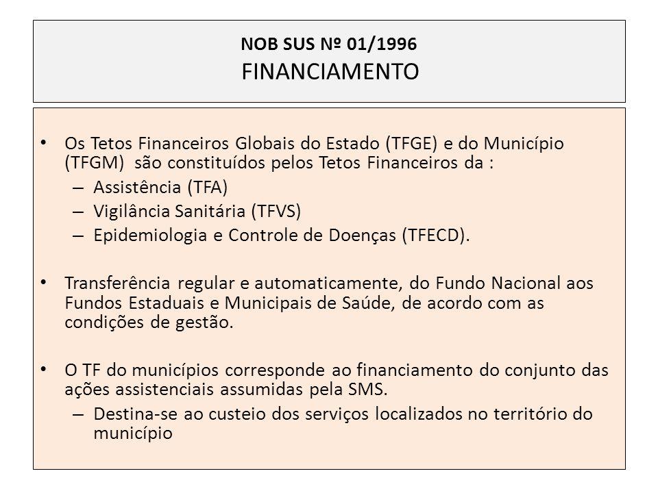 Os Tetos Financeiros Globais do Estado (TFGE) e do Município (TFGM) são constituídos pelos Tetos Financeiros da : – Assistência (TFA) – Vigilância San