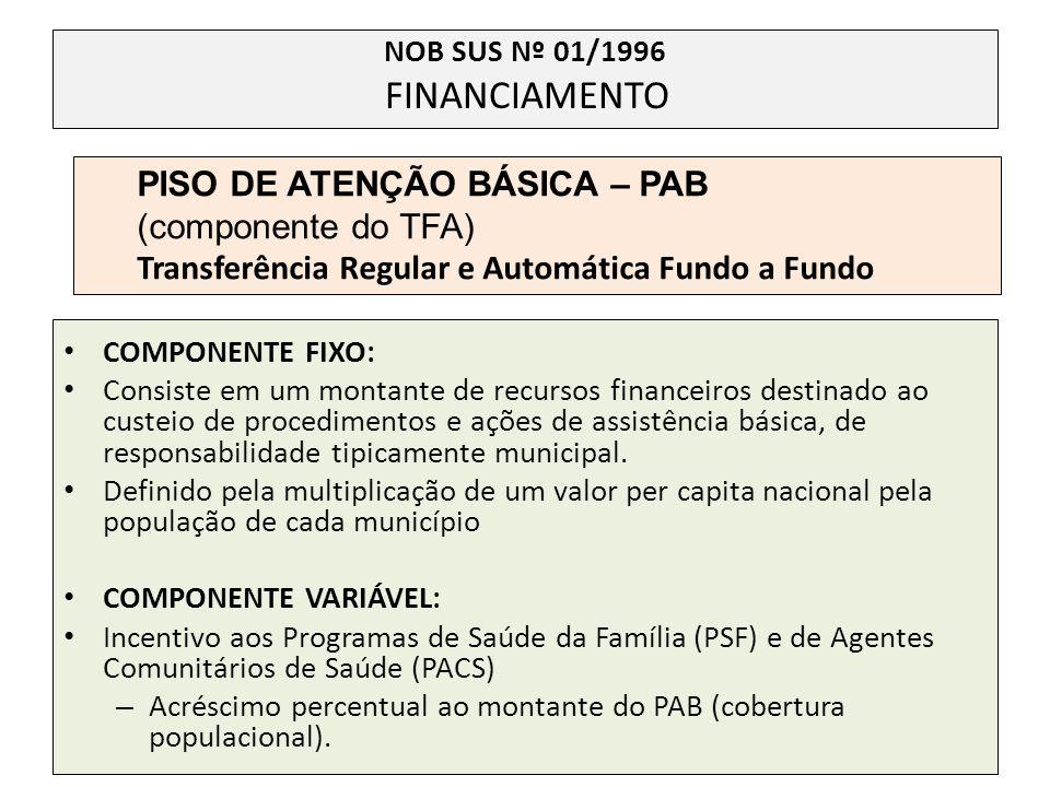 COMPONENTE FIXO: Consiste em um montante de recursos financeiros destinado ao custeio de procedimentos e ações de assistência básica, de responsabilid