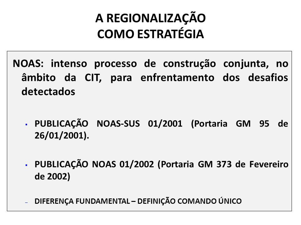 A REGIONALIZAÇÃO COMO ESTRATÉGIA NOAS: intenso processo de construção conjunta, no âmbito da CIT, para enfrentamento dos desafios detectados PUBLICAÇÃ