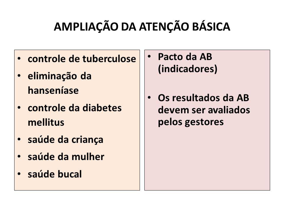 AMPLIAÇÃO DA ATENÇÃO BÁSICA controle de tuberculose eliminação da hanseníase controle da diabetes mellitus saúde da criança saúde da mulher saúde buca