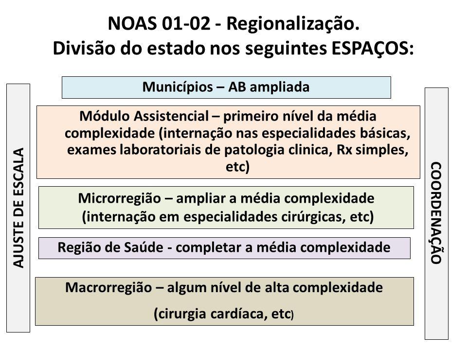 NOAS 01-02 - Regionalização. Divisão do estado nos seguintes ESPAÇOS: Macrorregião – algum nível de alta complexidade (cirurgia cardíaca, etc ) Região