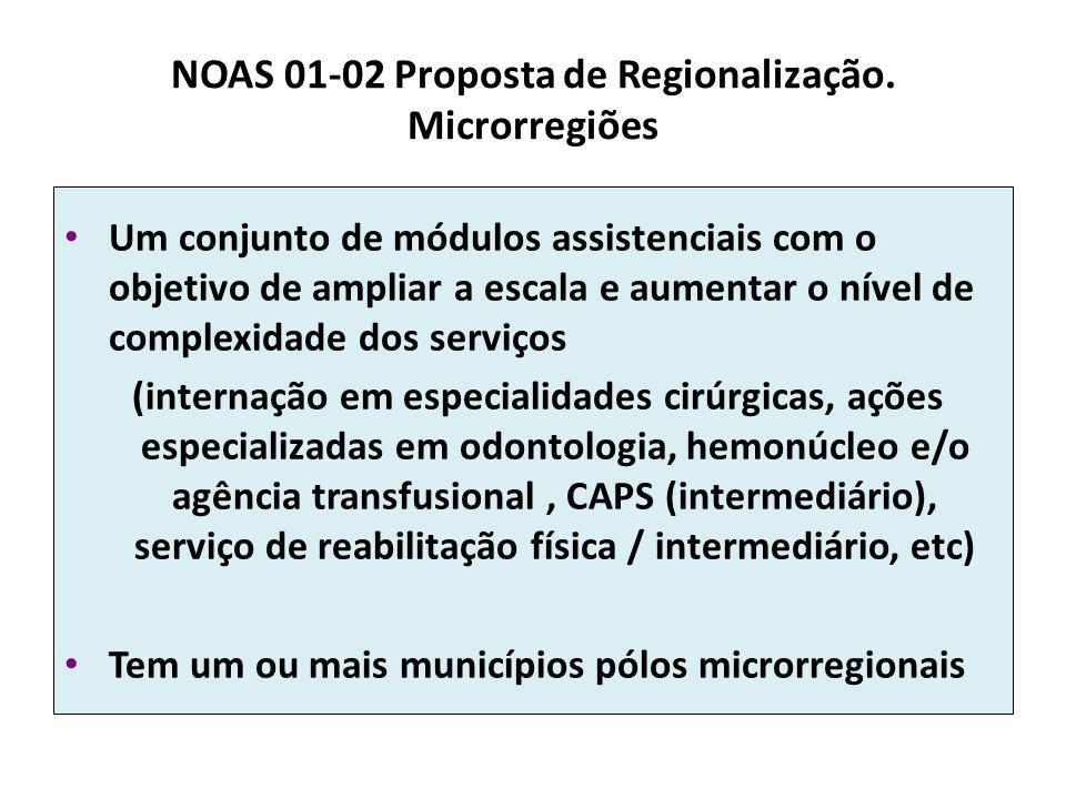 NOAS 01-02 Proposta de Regionalização. Microrregiões Um conjunto de módulos assistenciais com o objetivo de ampliar a escala e aumentar o nível de com