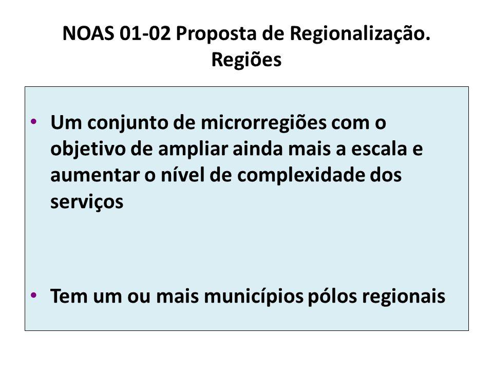 NOAS 01-02 Proposta de Regionalização. Regiões Um conjunto de microrregiões com o objetivo de ampliar ainda mais a escala e aumentar o nível de comple