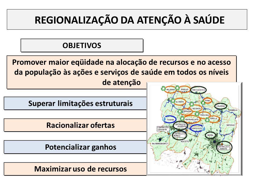 OBJETIVOS Superar limitações estruturais Promover maior eqüidade na alocação de recursos e no acesso da população às ações e serviços de saúde em todo