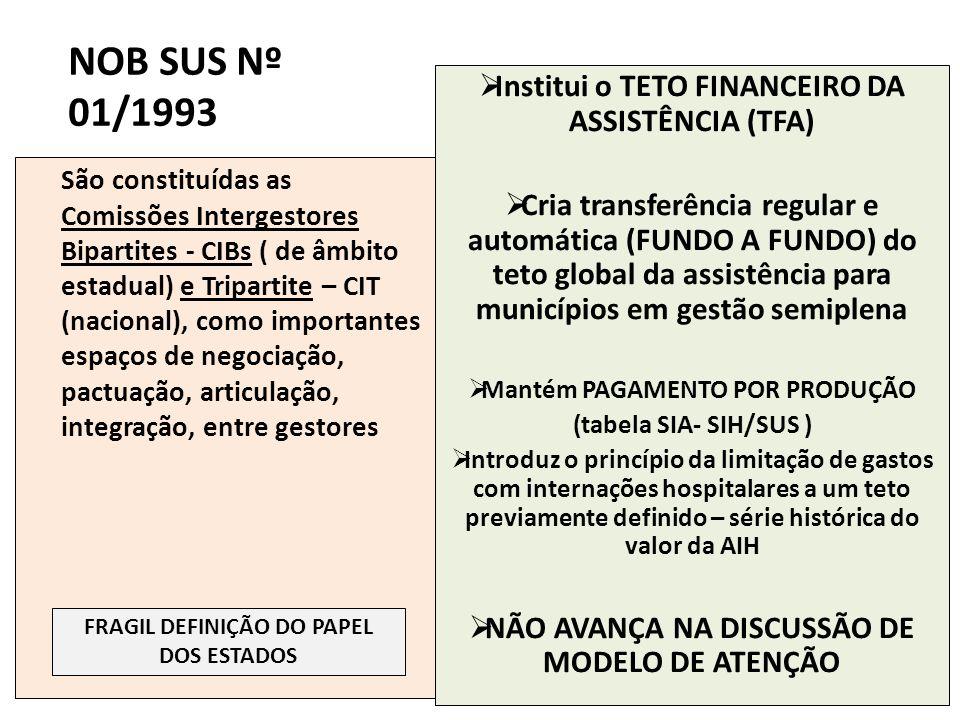 NOB SUS Nº 01/1993 São constituídas as Comissões Intergestores Bipartites - CIBs ( de âmbito estadual) e Tripartite – CIT (nacional), como importantes