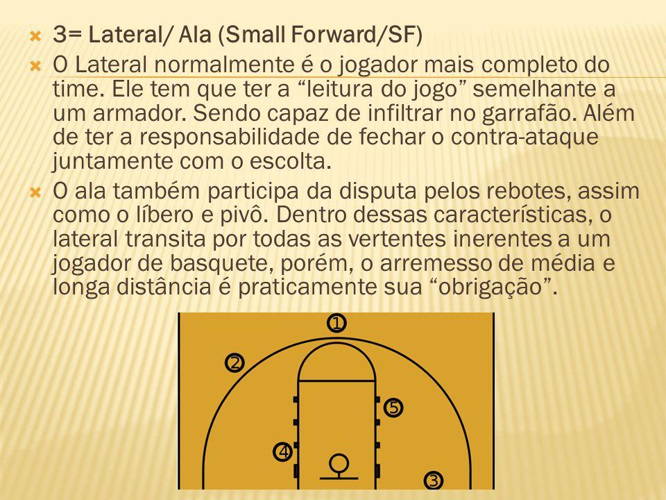 3= Lateral/ Ala (Small Forward/SF) O Lateral normalmente é o jogador mais completo do time. Ele tem que ter a leitura do jogo semelhante a um armador.