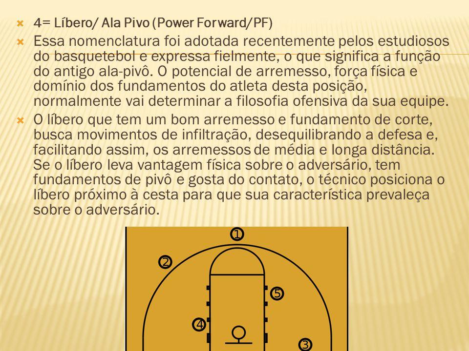 4= Líbero/ Ala Pivo (Power Forward/PF) Essa nomenclatura foi adotada recentemente pelos estudiosos do basquetebol e expressa fielmente, o que signific