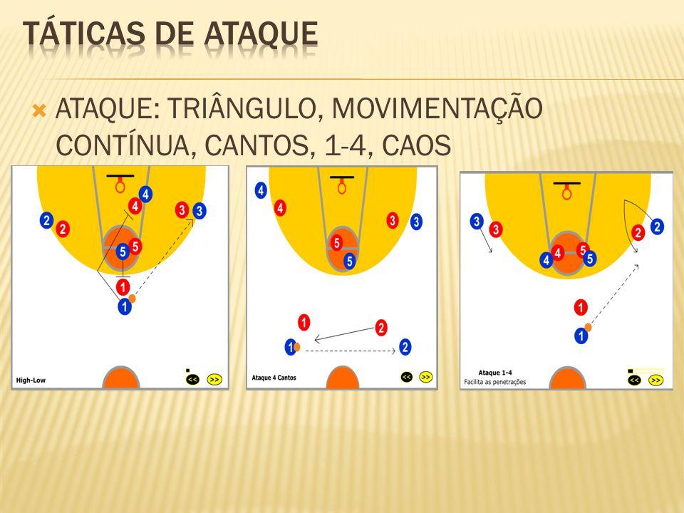 ATAQUE: TRIÂNGULO, MOVIMENTAÇÃO CONTÍNUA, CANTOS, 1-4, CAOS