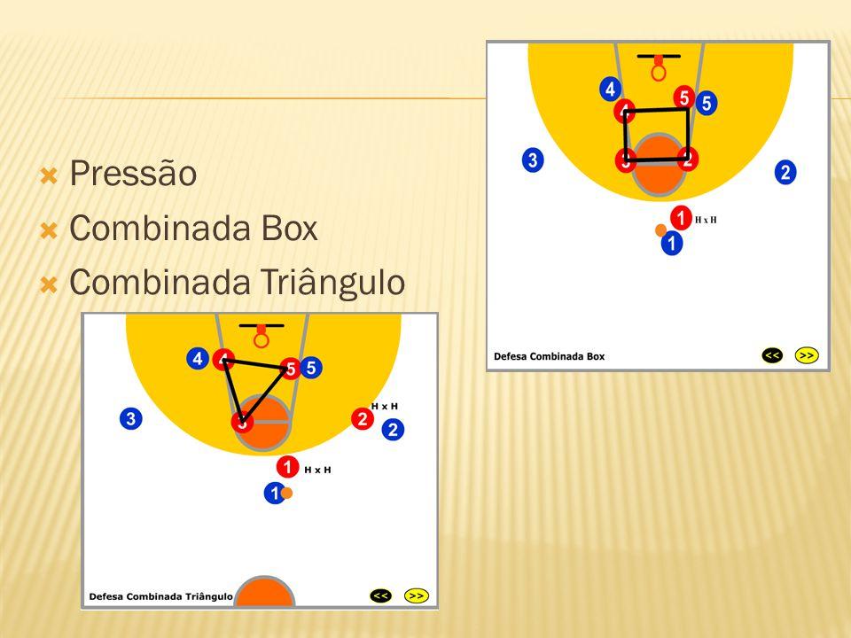 Pressão Combinada Box Combinada Triângulo