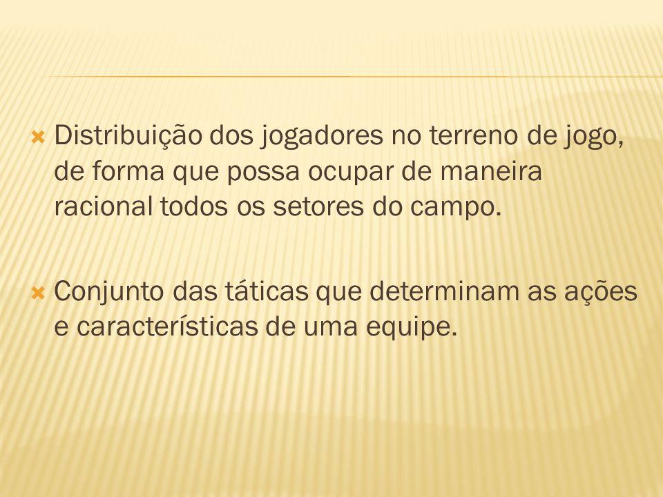 JOGADOR – BOLA JOGADOR – BOLA – COMPANHEIRO JOGADOR – BOLA – COMPANHEIRO – ADVERSÁRIO JOGADOR – BOLA – COMPANHEIRO – ADVERSÁRIO - ALVO