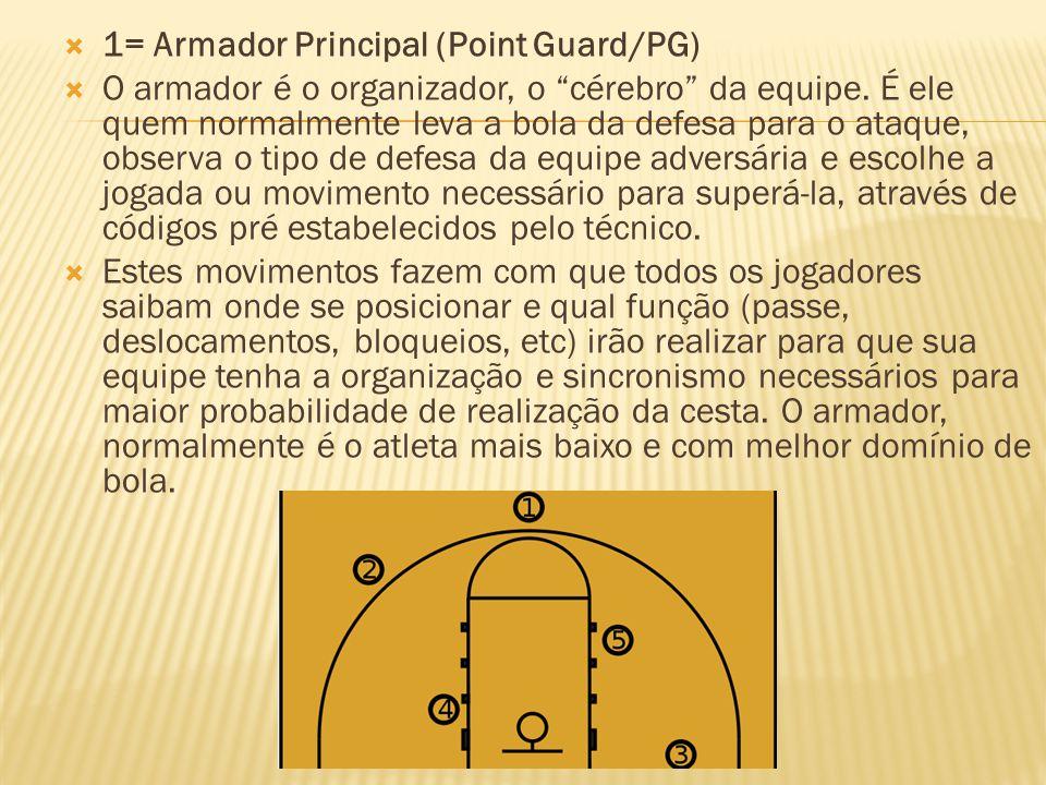 1= Armador Principal (Point Guard/PG) O armador é o organizador, o cérebro da equipe. É ele quem normalmente leva a bola da defesa para o ataque, obse