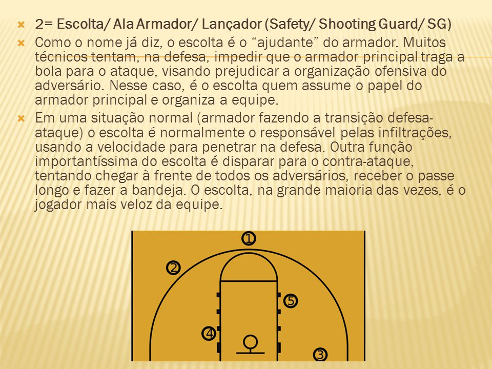 2= Escolta/ Ala Armador/ Lançador (Safety/ Shooting Guard/ SG) Como o nome já diz, o escolta é o ajudante do armador. Muitos técnicos tentam, na defes