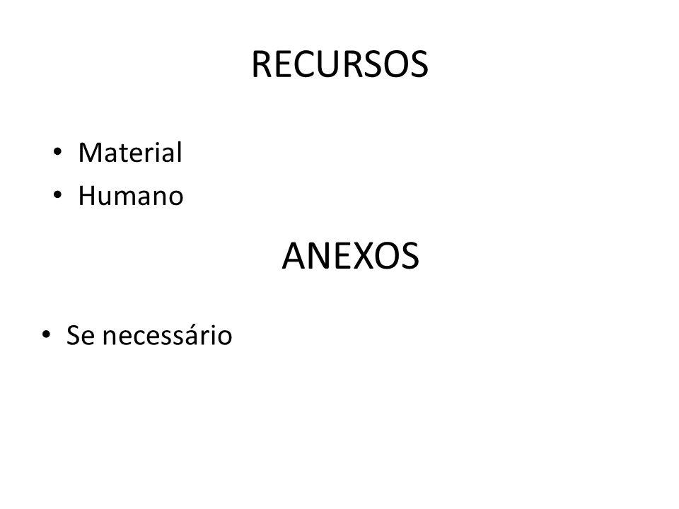 RECURSOS Se necessário ANEXOS Material Humano