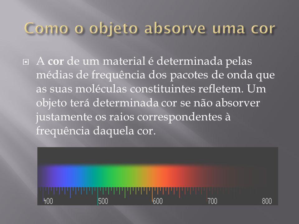 A cor de um material é determinada pelas médias de frequência dos pacotes de onda que as suas moléculas constituintes refletem.