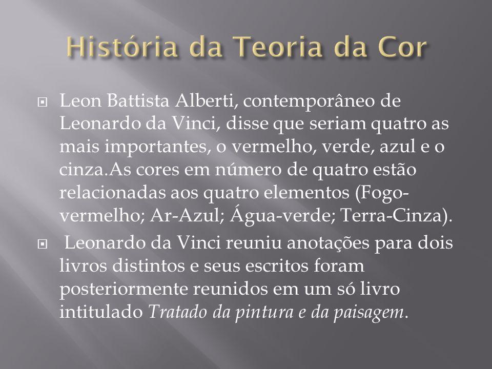 Leon Battista Alberti, contemporâneo de Leonardo da Vinci, disse que seriam quatro as mais importantes, o vermelho, verde, azul e o cinza.As cores em número de quatro estão relacionadas aos quatro elementos (Fogo- vermelho; Ar-Azul; Água-verde; Terra-Cinza).