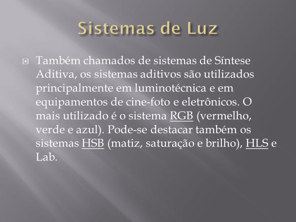 Também chamados de sistemas de Síntese Aditiva, os sistemas aditivos são utilizados principalmente em luminotécnica e em equipamentos de cine-foto e eletrônicos.