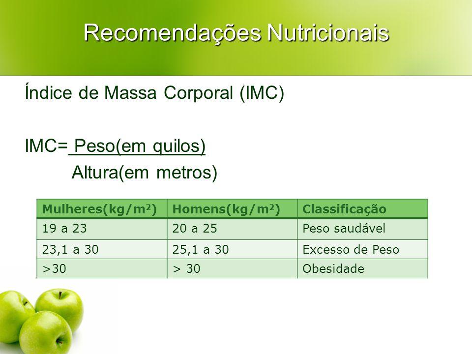 Recomendações Nutricionais Índice de Massa Corporal (IMC) IMC= Peso(em quilos) Altura(em metros) Mulheres(kg/m 2 )Homens(kg/m 2 )Classificação 19 a 2320 a 25Peso saudável 23,1 a 3025,1 a 30Excesso de Peso >30 Obesidade