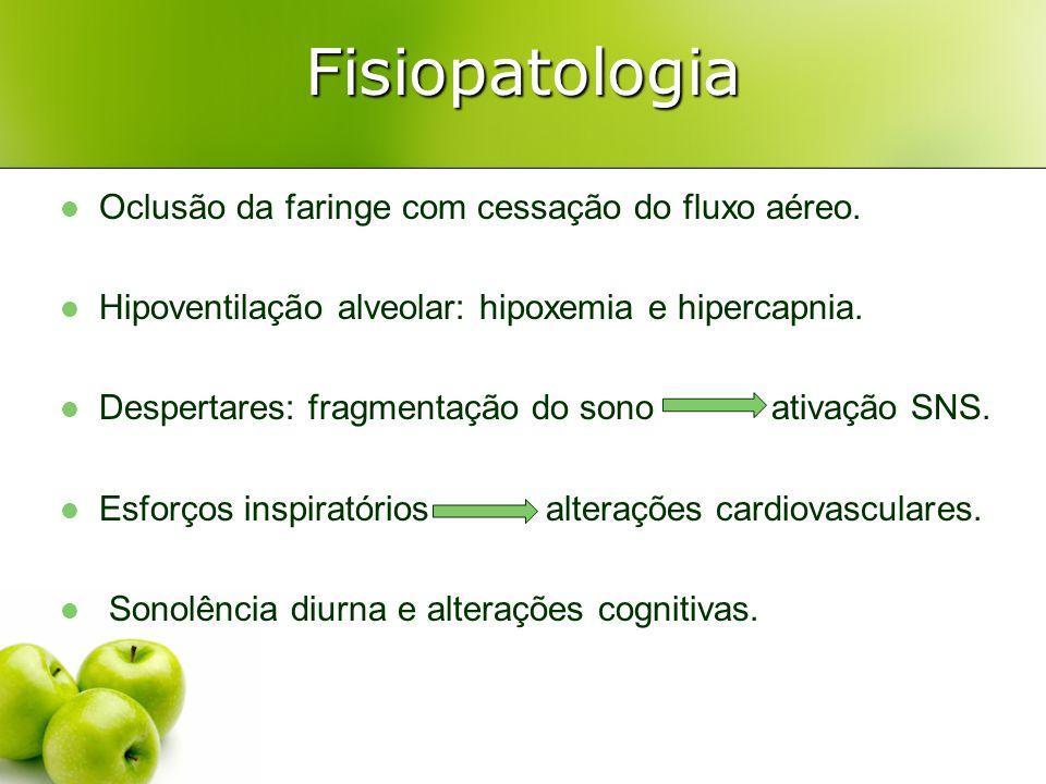 Fisiopatologia Oclusão da faringe com cessação do fluxo aéreo.