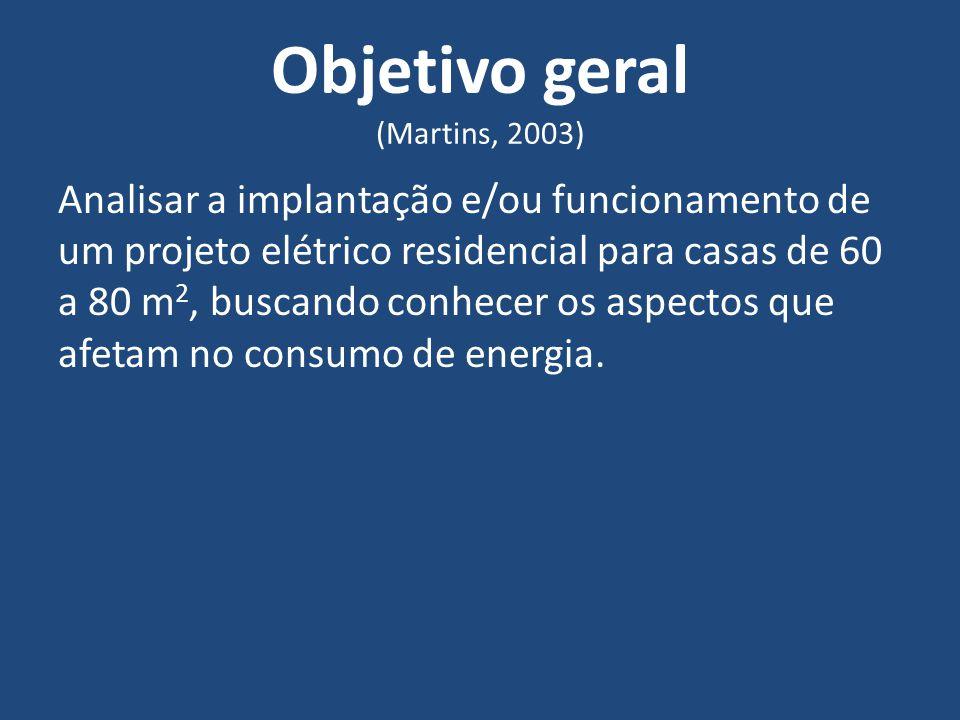Objetivo geral (Martins, 2003) Analisar a implantação e/ou funcionamento de um projeto elétrico residencial para casas de 60 a 80 m 2, buscando conhec