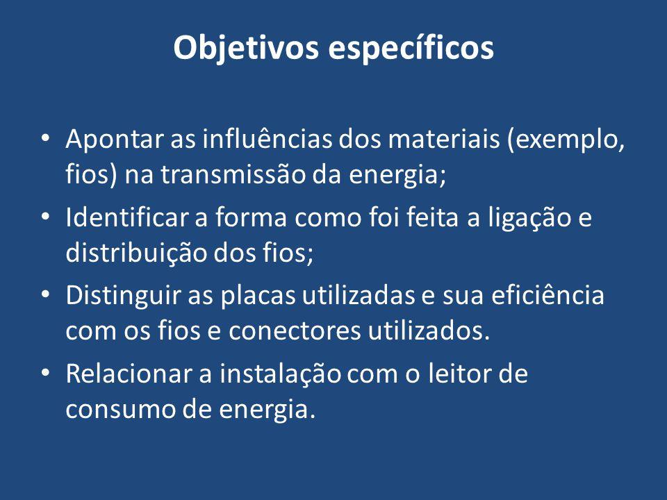 Objetivos específicos Apontar as influências dos materiais (exemplo, fios) na transmissão da energia; Identificar a forma como foi feita a ligação e d