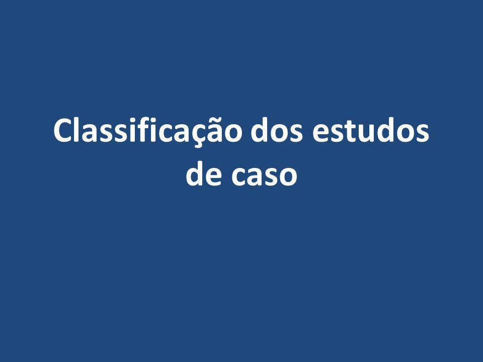 Classificação dos estudos de caso