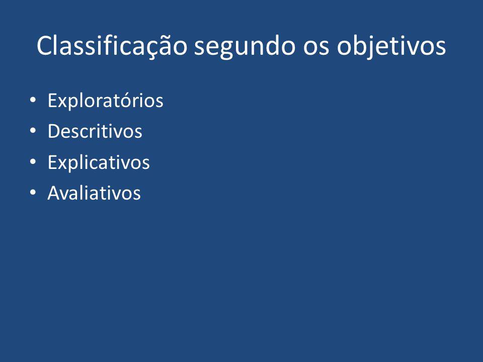 Classificação segundo os objetivos Exploratórios Descritivos Explicativos Avaliativos