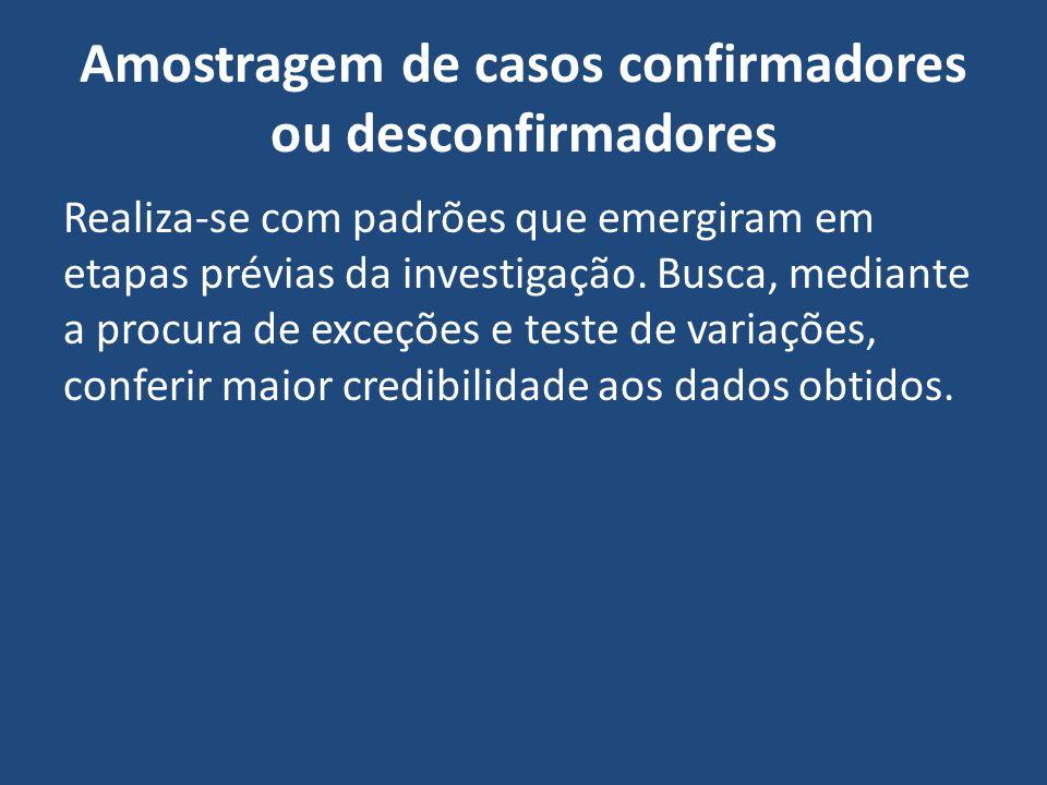 Amostragem de casos confirmadores ou desconfirmadores Realiza-se com padrões que emergiram em etapas prévias da investigação. Busca, mediante a procur