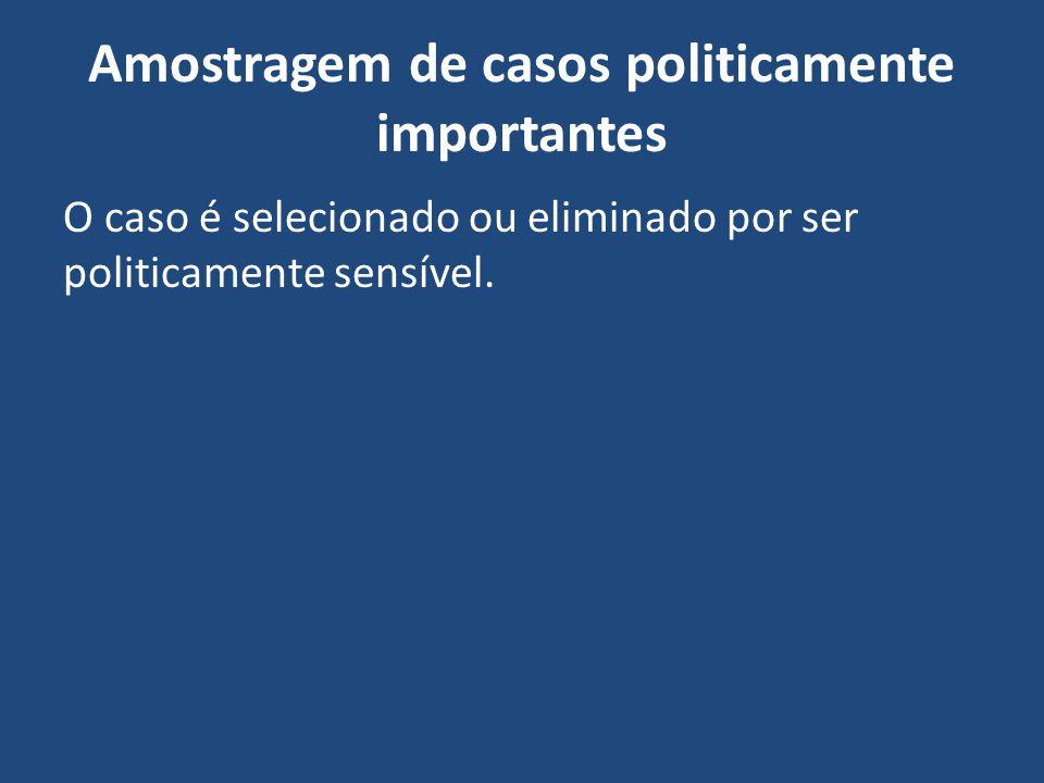 Amostragem de casos politicamente importantes O caso é selecionado ou eliminado por ser politicamente sensível.