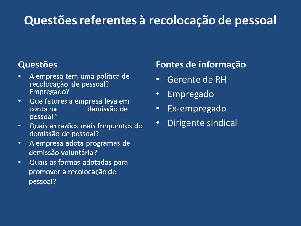 Questões referentes à recolocação de pessoal Questões A empresa tem uma política de recolocação de pessoal? Empregado? Que fatores a empresa leva em c