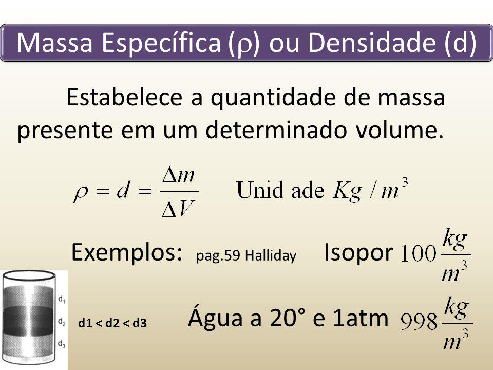 Massa Específica ( ) ou Densidade (d) Estabelece a quantidade de massa presente em um determinado volume. Exemplos: pag.59 Halliday Isopor Água a 20°