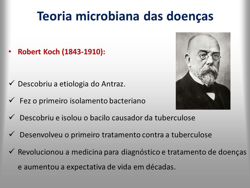 Teoria microbiana das doenças Robert Koch (1843-1910): Descobriu a etiologia do Antraz. Fez o primeiro isolamento bacteriano Descobriu e isolou o baci