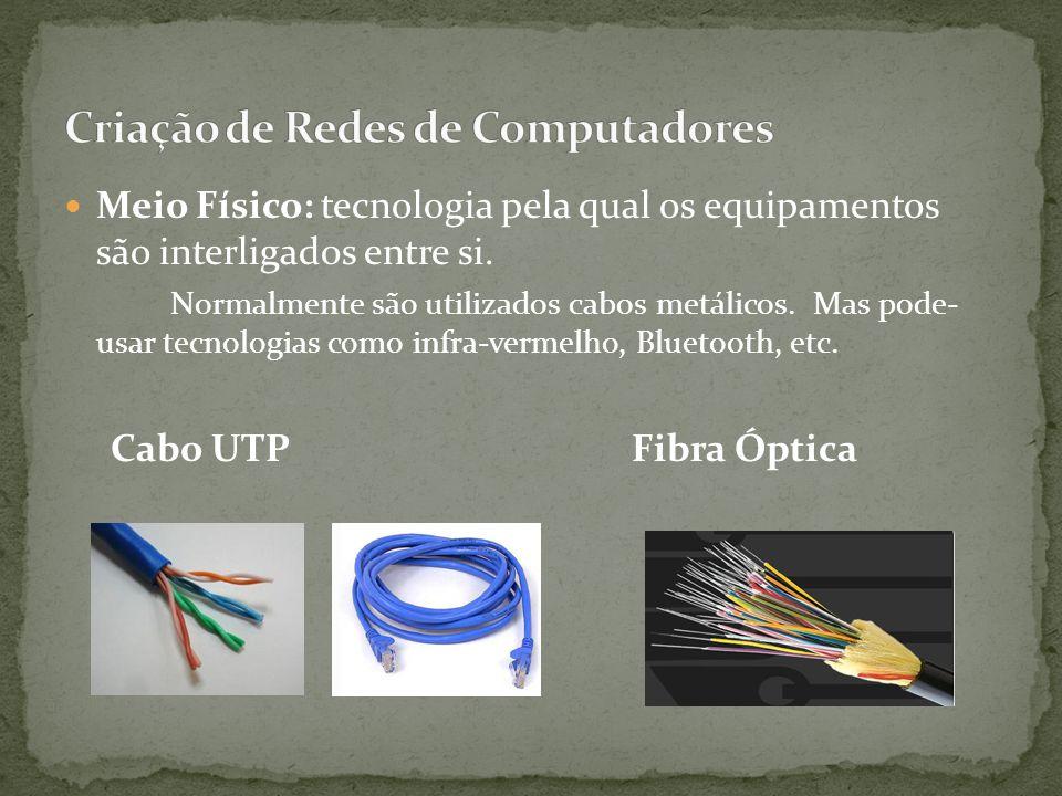 Meio Físico: tecnologia pela qual os equipamentos são interligados entre si.