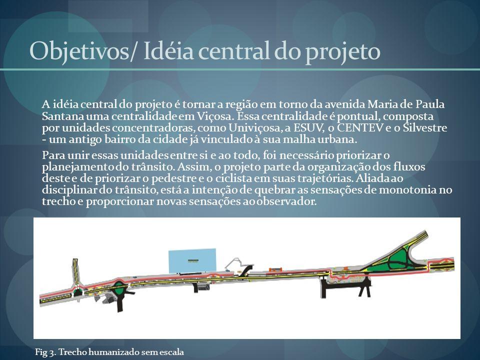 Objetivos/ Idéia central do projeto A idéia central do projeto é tornar a região em torno da avenida Maria de Paula Santana uma centralidade em Viçosa