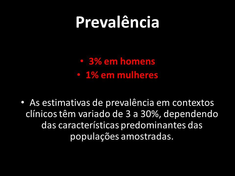 Prevalência 3% em homens 1% em mulheres As estimativas de prevalência em contextos clínicos têm variado de 3 a 30%, dependendo das características pre