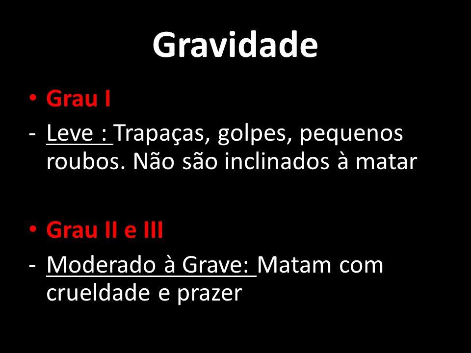 Gravidade Grau I -Leve : Trapaças, golpes, pequenos roubos. Não são inclinados à matar Grau II e III -Moderado à Grave: Matam com crueldade e prazer