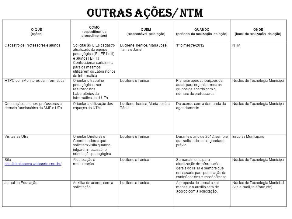 Outras Ações/ NTM O QUÊ (ações) COMO (especificar os procedimentos) QUEM (responsável pela ação) QUANDO (período de realização da ação) ONDE (local de