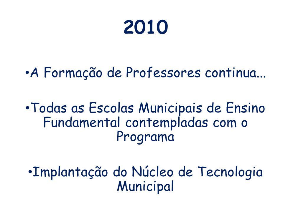 2010 A Formação de Professores continua... Todas as Escolas Municipais de Ensino Fundamental contempladas com o Programa Implantação do Núcleo de Tecn