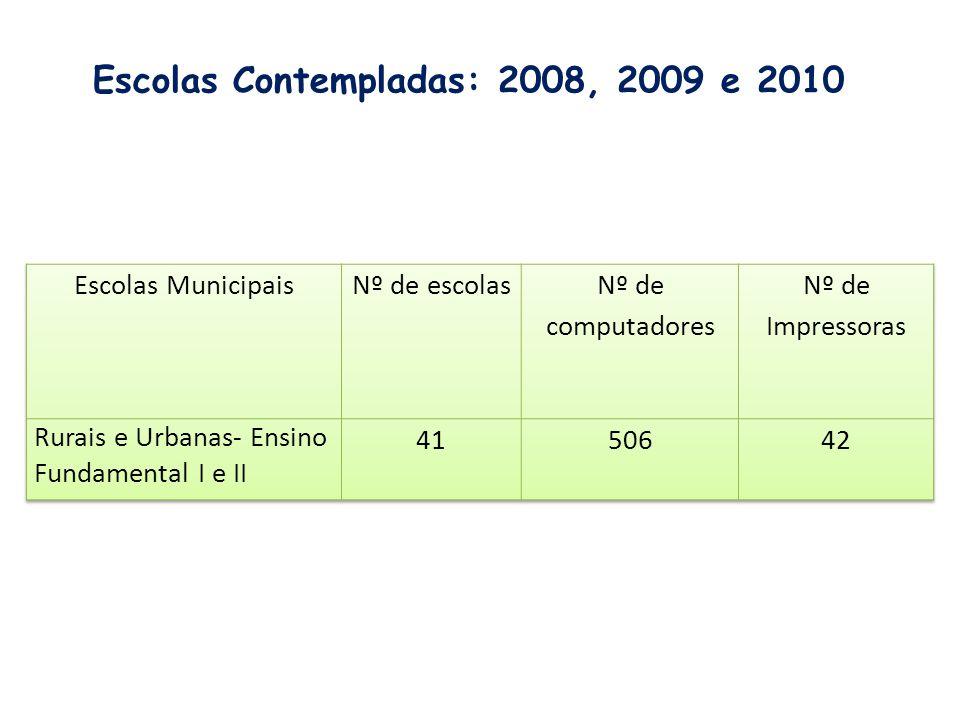 Escolas Contempladas: 2008, 2009 e 2010