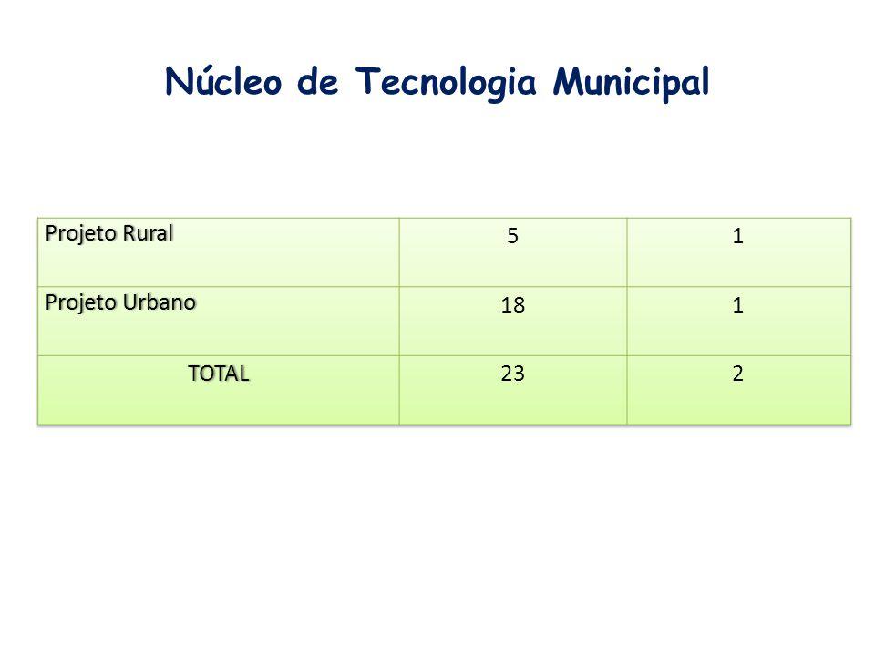 Orientação Monitores de Informática/2012 http://ntmitapeva.webnode.com.br/