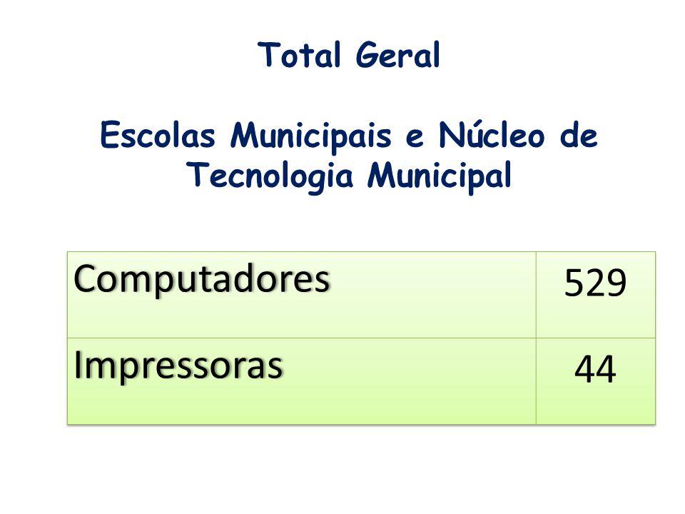 Total Geral Escolas Municipais e Núcleo de Tecnologia Municipal